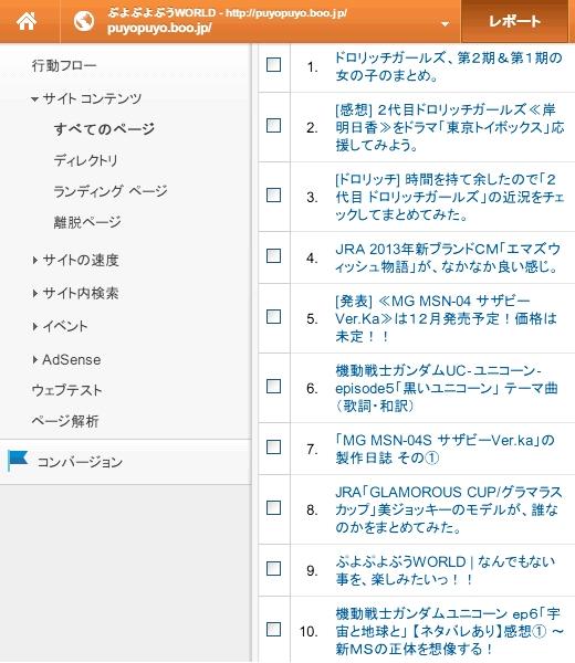 popular posts②